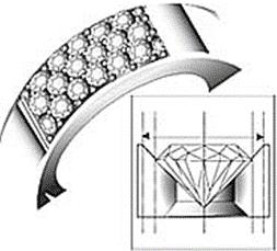 montarea diamantelor si pietrelor pretioase sabion