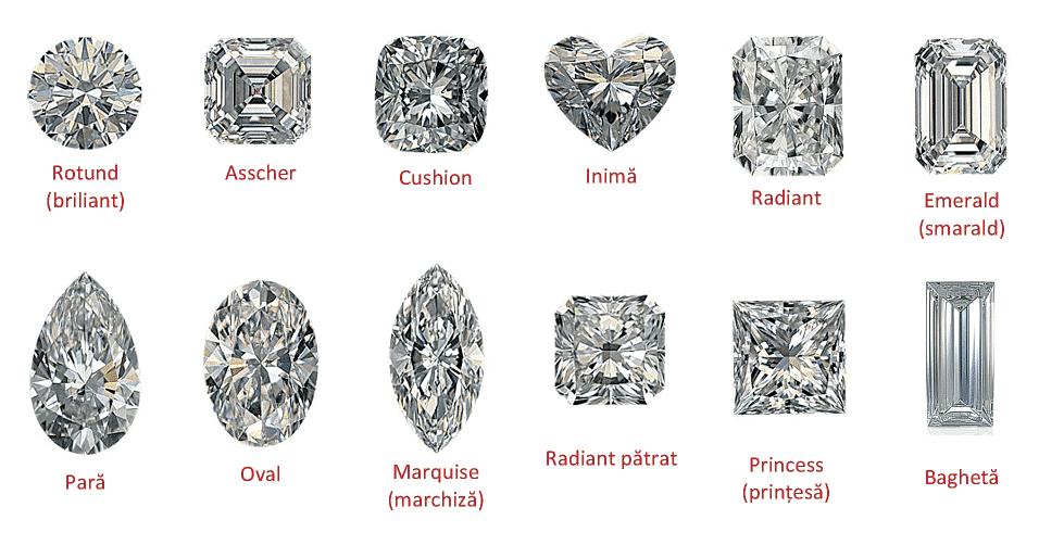 tabel taieturi diamante